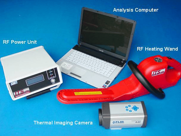 Induction Thermography System
